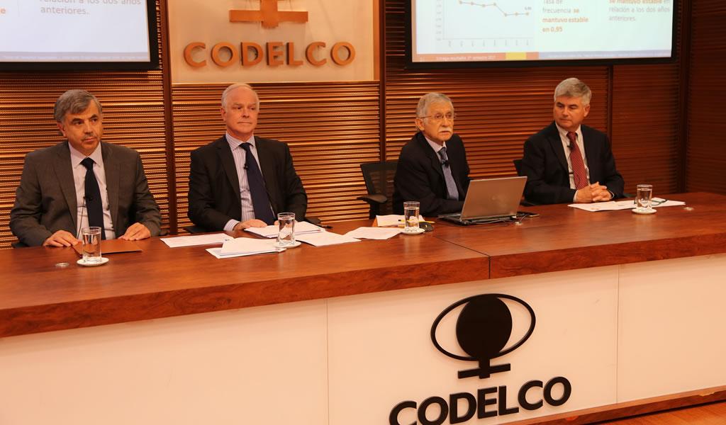 Codelco prevé que volverá a emitir deuda en 2019