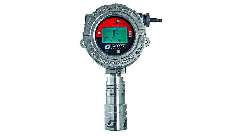 JS INDUSTRIAL - Detector fijo de gas MERIDIAN